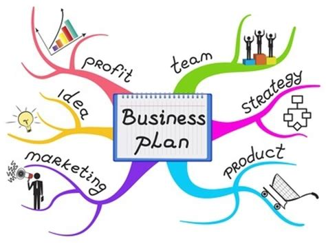 Graphics design business plan template flashek Choice Image